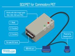 Tynemouth Software - SD2PET